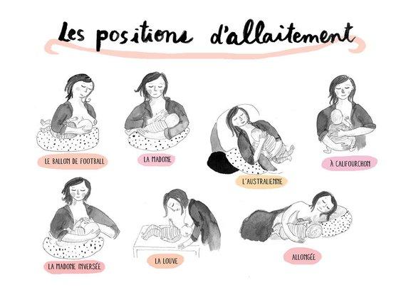Les différentes techniques d'allaitement